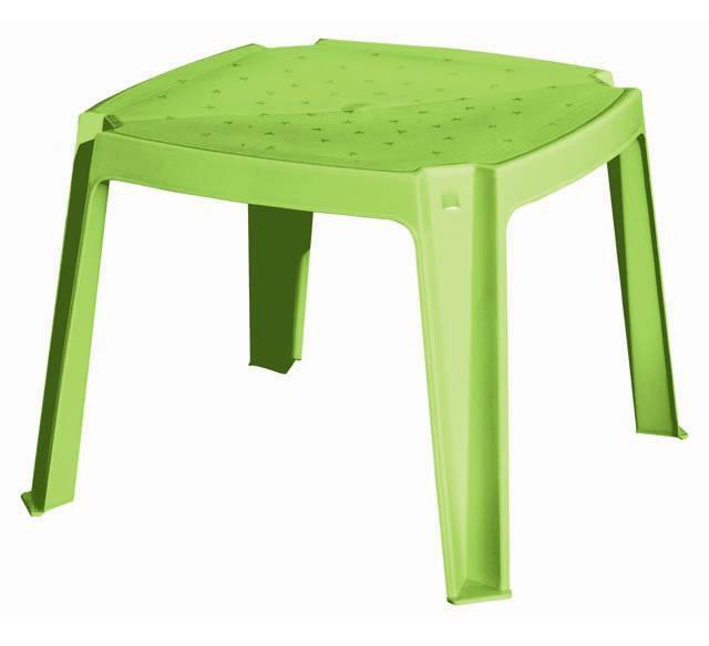 пластиковая мебель картинки быть понос